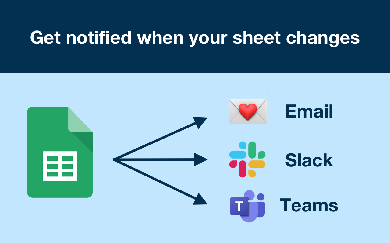 Get notified when your sheet changes